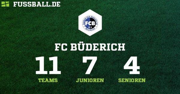 Fc Buderich