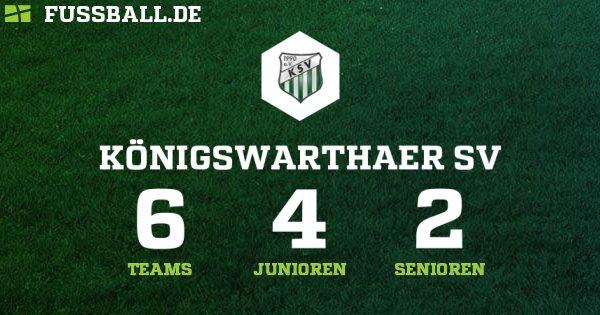 Königswarthaer Sv Fußball