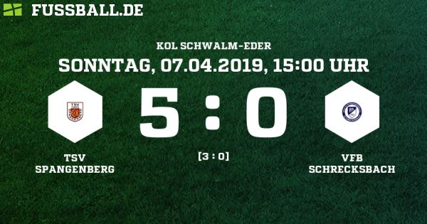 TSV Spangenberg auf Aufstiegskurs