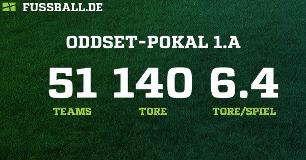 www.oddset spielplan.de