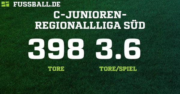 C-Junioren Regionalliga Süd - Deutschland – C-Junioren - 2018/2019: Ergebnisse, Tabelle und Spielplan bei FUSSBALL.DE