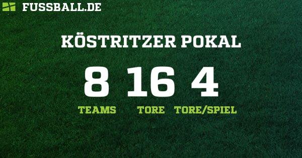 Thuringen Pokal Thuringen Herren 2019 2020 Ergebnisse