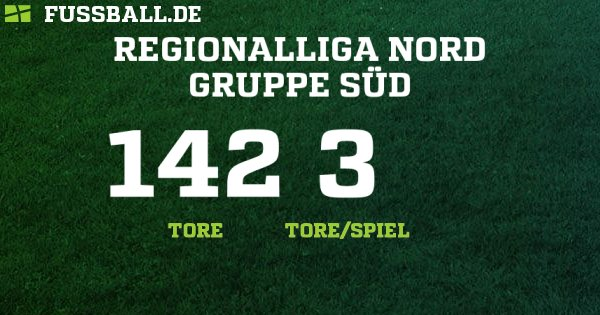 Fußball Regionalliga Nord Ergebnisse