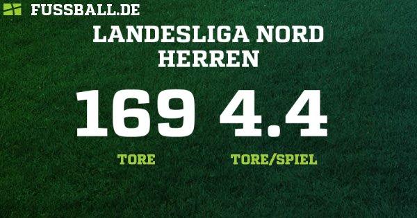 Landesliga Südwest Saarland