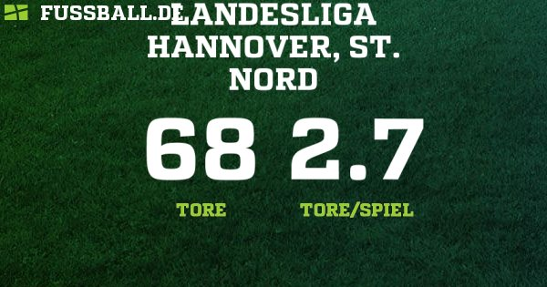Landesliga Niedersachsen Ergebnisse