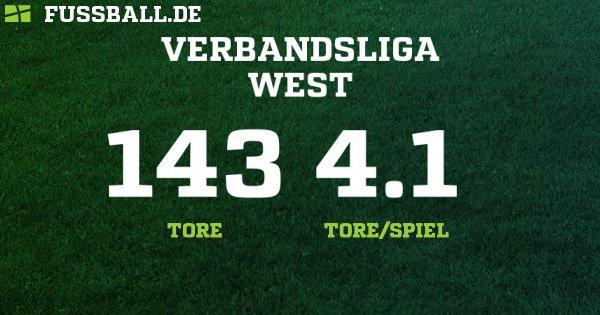 Verbandsliga Südwest Tabelle